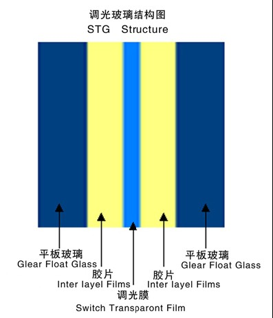 solar eva interlayer film manufacturers for laminated glass
